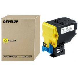 Develop Ineo+35 Toner Yellow Tnp22Y /Eredeti/